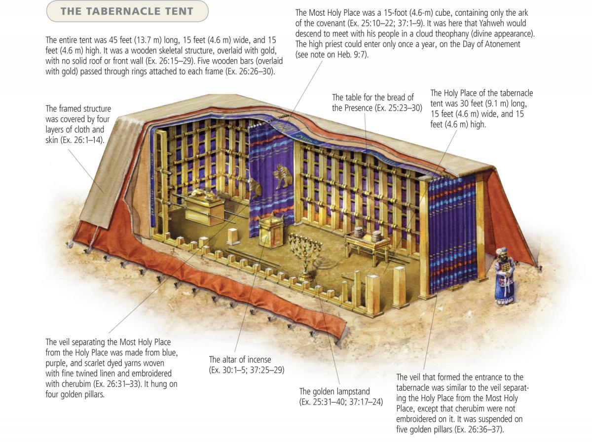 tabernacle[1]
